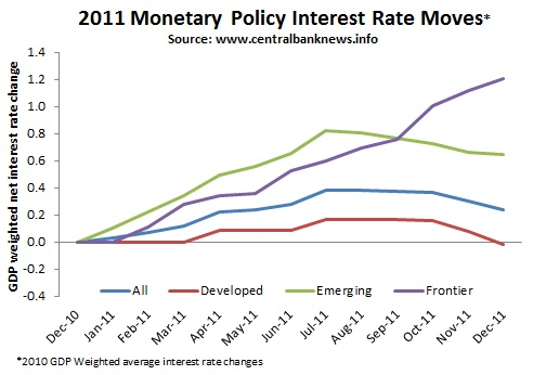 monetary policy price stability and economic growth in nigeria Ahead of the third monetary policy  market would have adverse impacts on price stability in nigeria,  economic and credit growth in nigeria do not.