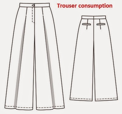 Consumption Calculation for One Piece Trouser
