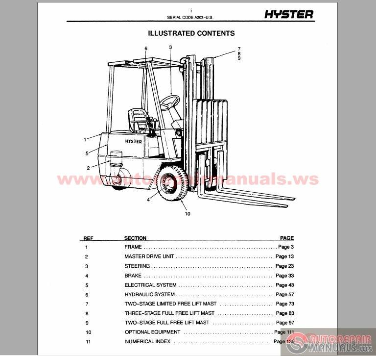 Toyota Forklift 7fbcu 15 55 Service Manual Auto Repair