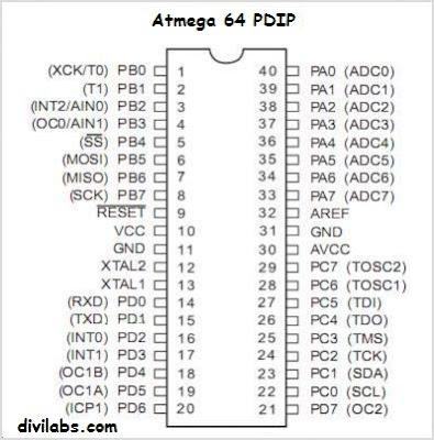 ATMega64  - 40PDIP