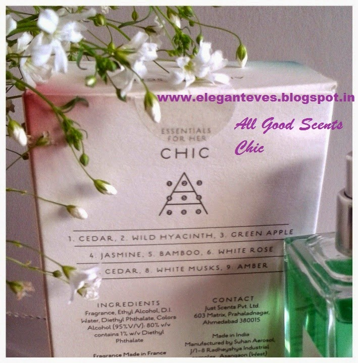 REVIEW OF All Good Scents EAU DE TOILETTE #CHIC