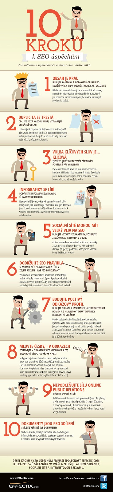 Infografika Effectix - 10 kroků k SEO úspěchům