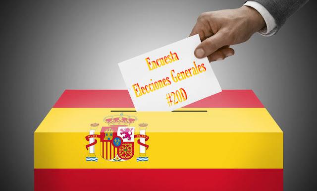 Encuesta Elecciones #20D El Eco de Canarias