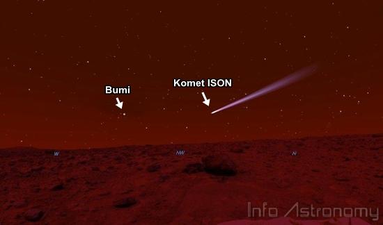 Seperti Apa Kenampakan Komet ISON di Mars?