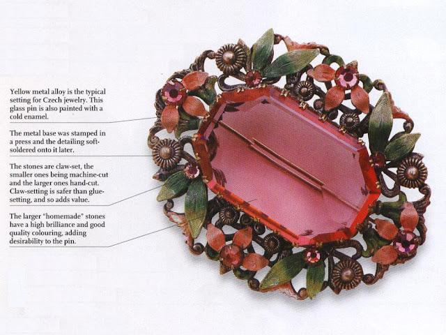 Czech Jewelry, Pink Glass Pin