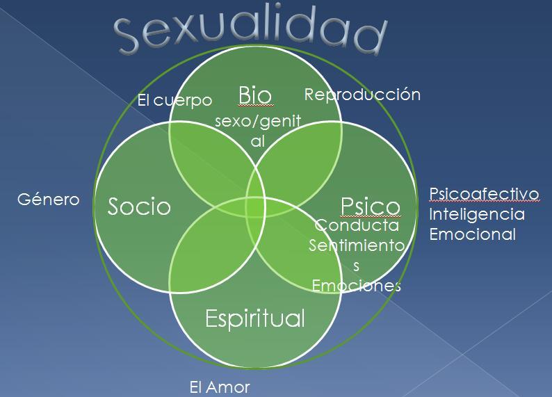 foto sexualidad: