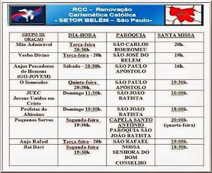 GRUPOS DE ORAÇÃO DO SETOR BELÉM DA ARQUIDIOCESE DE SÃO PALO