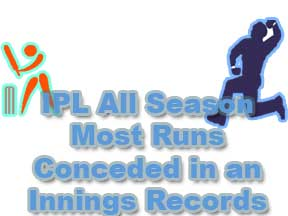 Most Runs Concede in an Inning Records in IPL All Season
