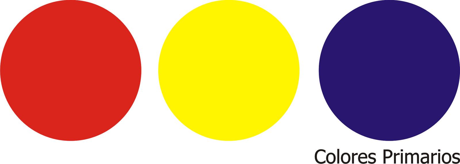 Fotoexpresion clasificaci n de los colores for De colores de colores