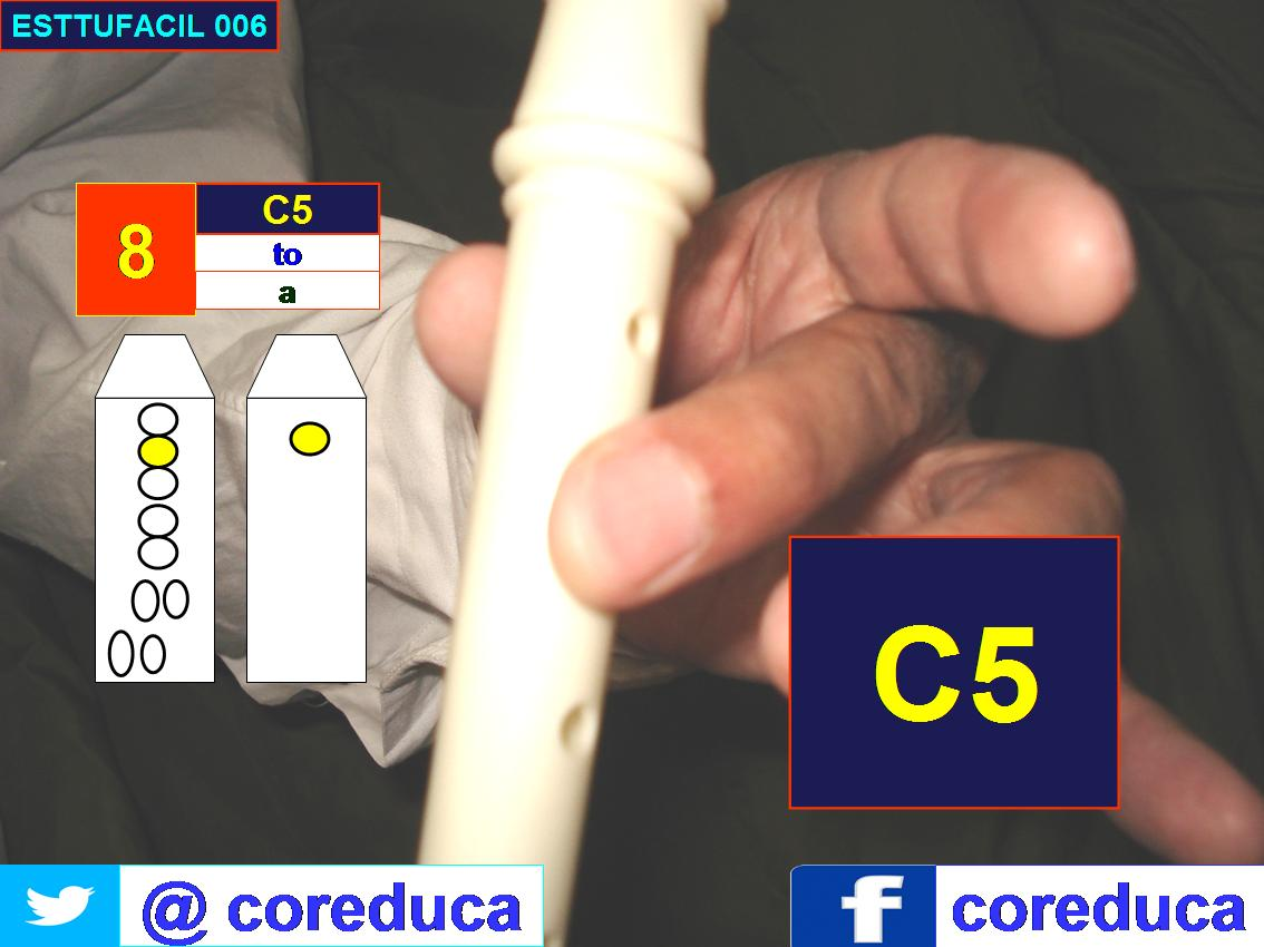 Flute position C5