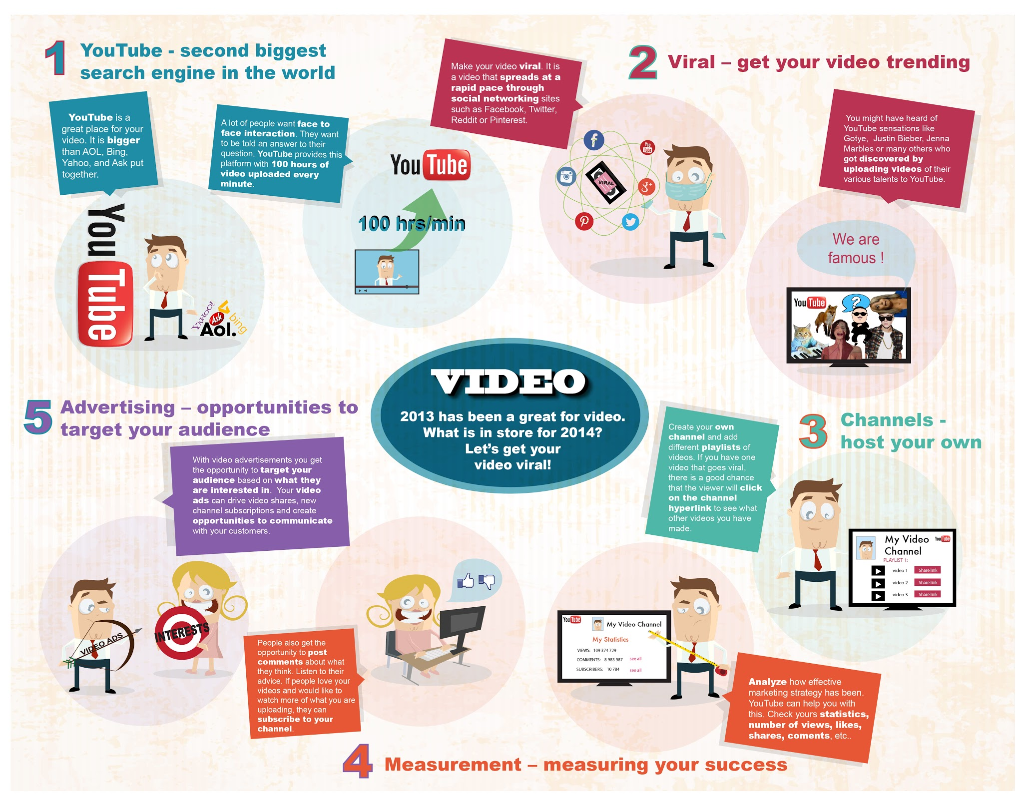 2014: Year of The Video [INFOGRAPHIC]