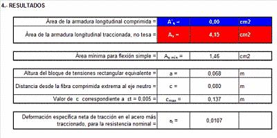 Dimensionamiento y Comprobacion de Secciones de Concreto Armado