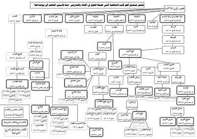 Unclepakcik Blogspot Com Riwayat Hidup Imam Syafie