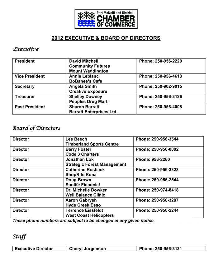 Fred poirier april 2012 for Board member application template