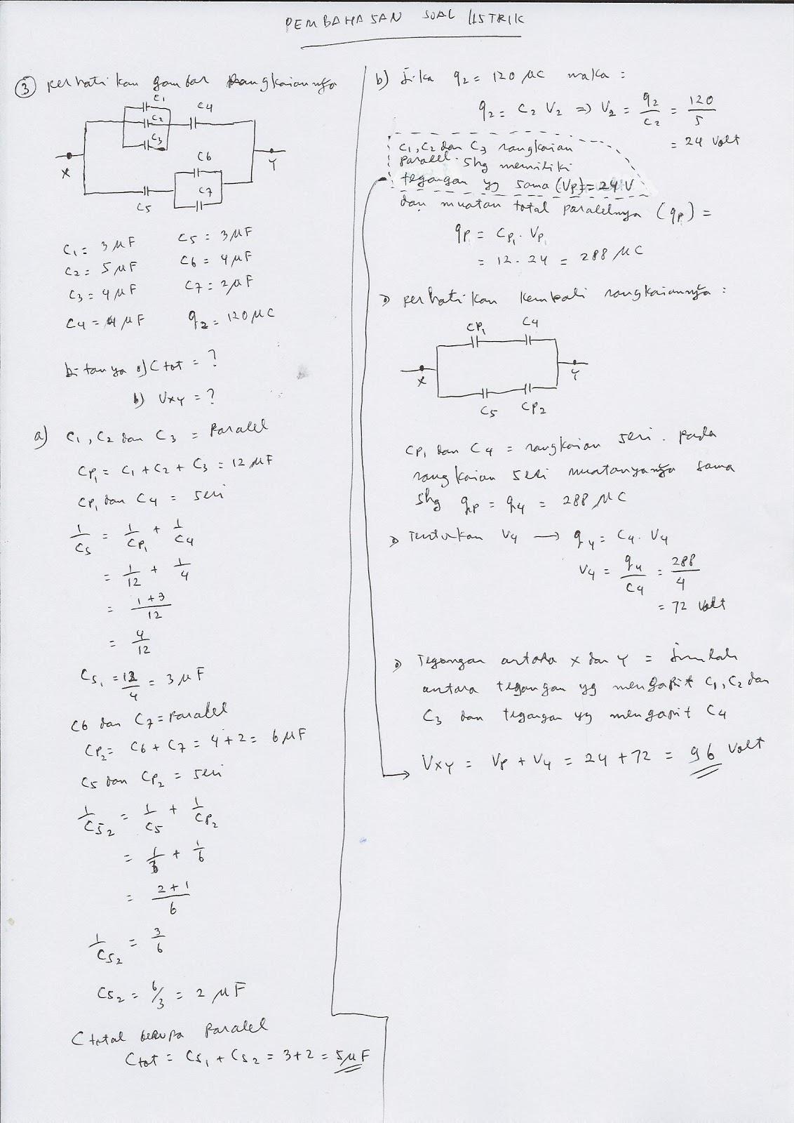 Fisika Sma