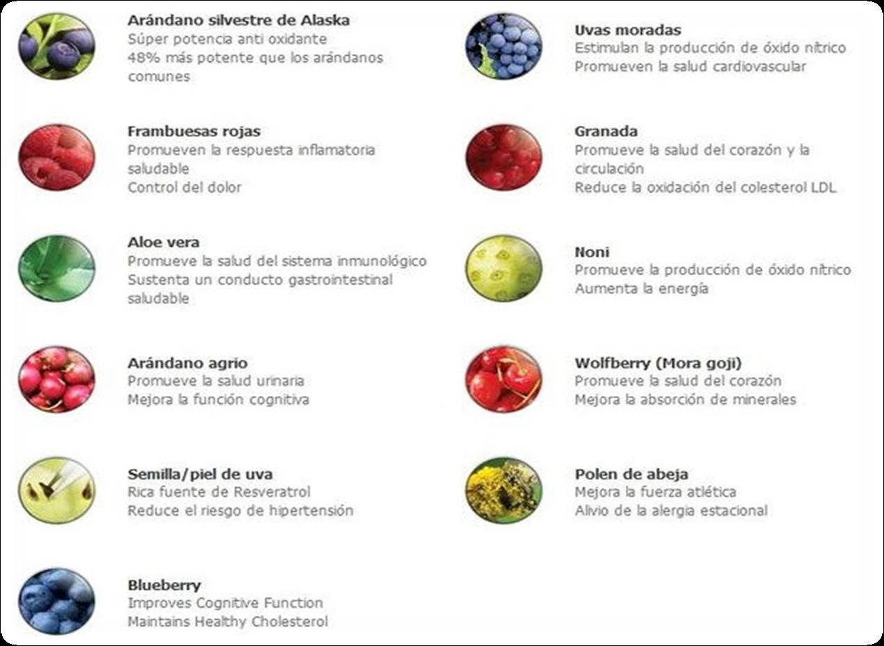 ¡¡Alimentos Naturales para Cambiar tu vitalidad!!