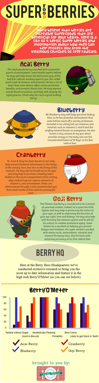 Our Cute Berries Infographic