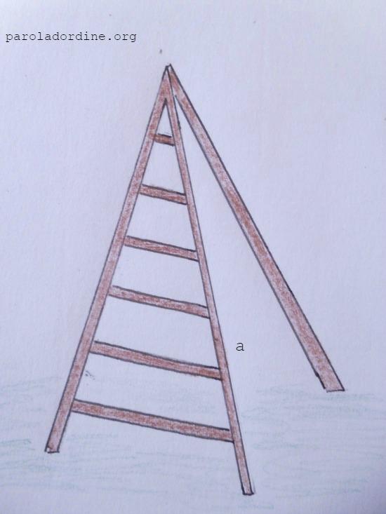 lastanzaverdedicri scala a treppiede