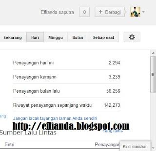 Pasang iklan murah di Eflianda BlogzZz 1