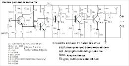 skema pemancar radio fm