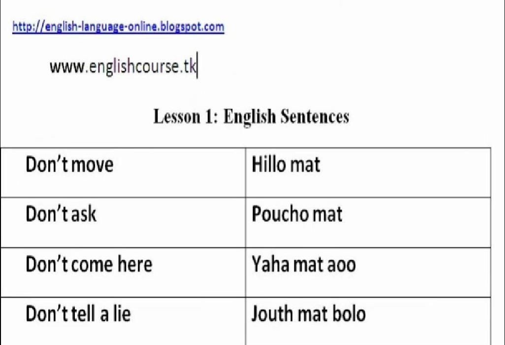 english sentences A sentence is a group of words that are put together to mean something a sentence is the basic unit of language which expresses a complete thoughtit does this by following the grammatical.