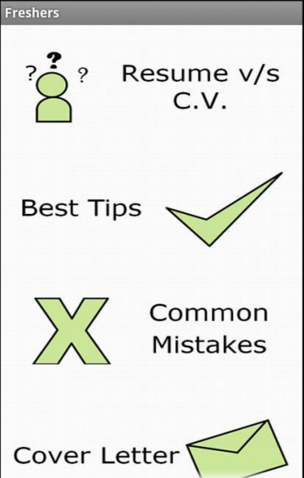 b n apps interview and last minute guide resume it consists 4 options ly resume v s c v best tips common mistakes and cover letter