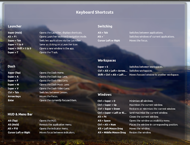ubuntu 1310 keyboard shortcuts essentials