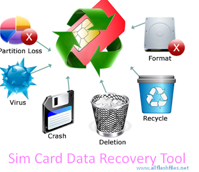 Format data recovery software free