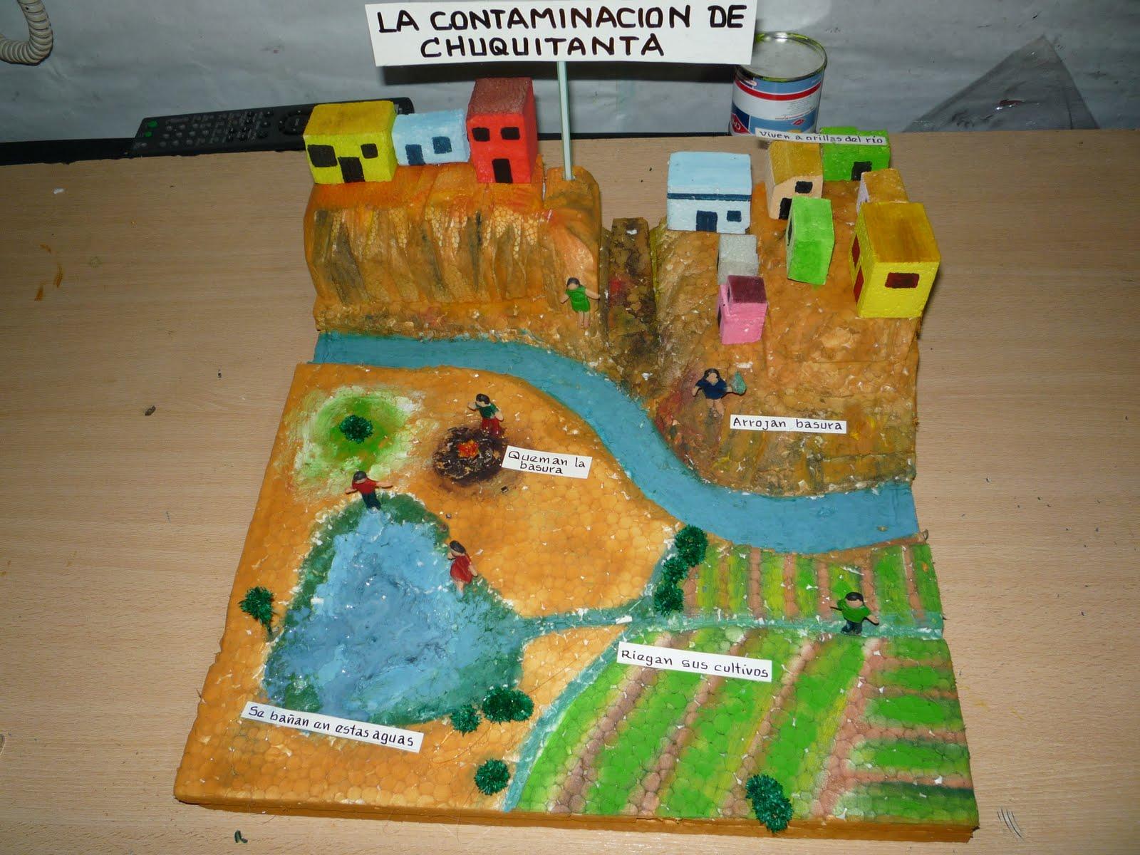 Como Elaborar Una Maqueta De La Contaminacion Con Material Reciclado