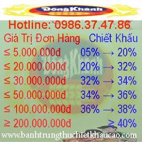 Bảng Chiết Khấu Bánh Đồng Khánh