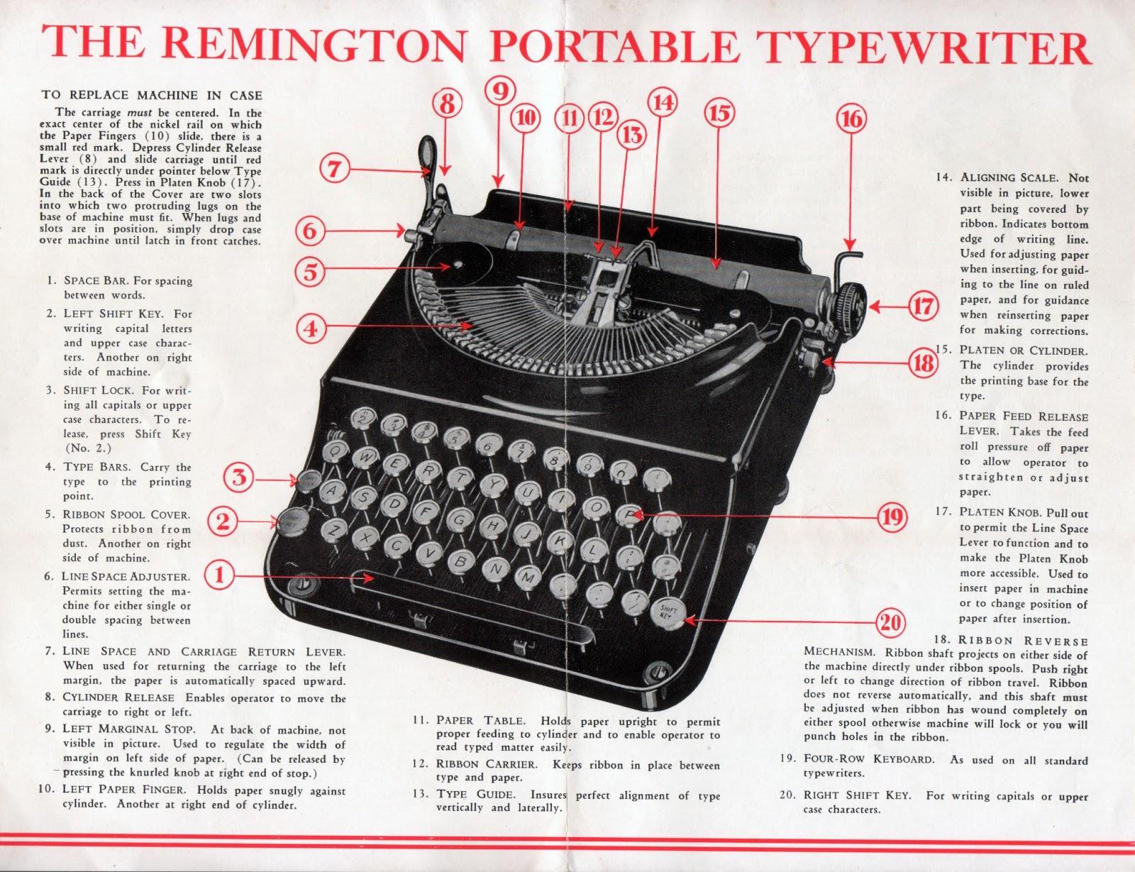 remington portable typewriter instruction manual