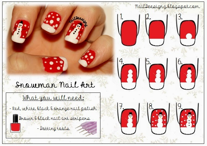 http://www.naildeesignz.blogspot.co.uk/2013/12/snowman-nail-art.html