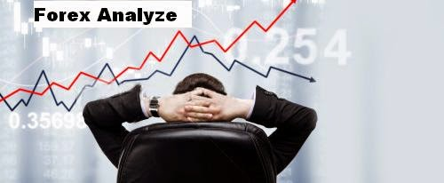 lear to analyze cause you loss in forex trading