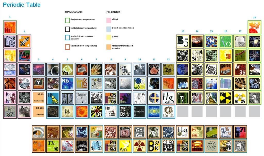 Enlaces de la semana 4111 una preciosa tabla peridica interactiva llena de color ingenio y muy atractiva los dibujos que representan cada elemento ya son por si mismos curiosos urtaz Gallery