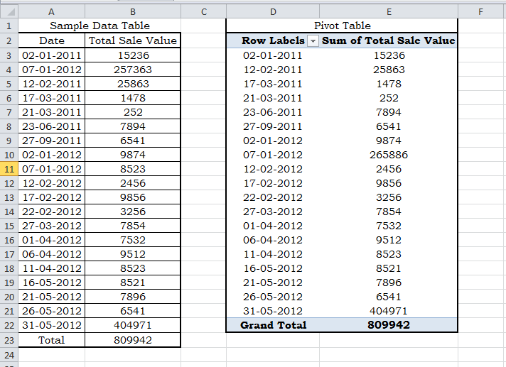 Grouping items by date in a pivot table excel tech and we for Table data in html