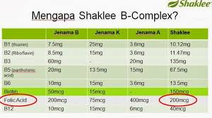 B-Complex terbaik