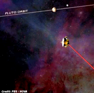 Chasing Pluto – First Clear View of Pluto