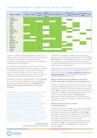 анализ качества поддержки SaaS Copiny