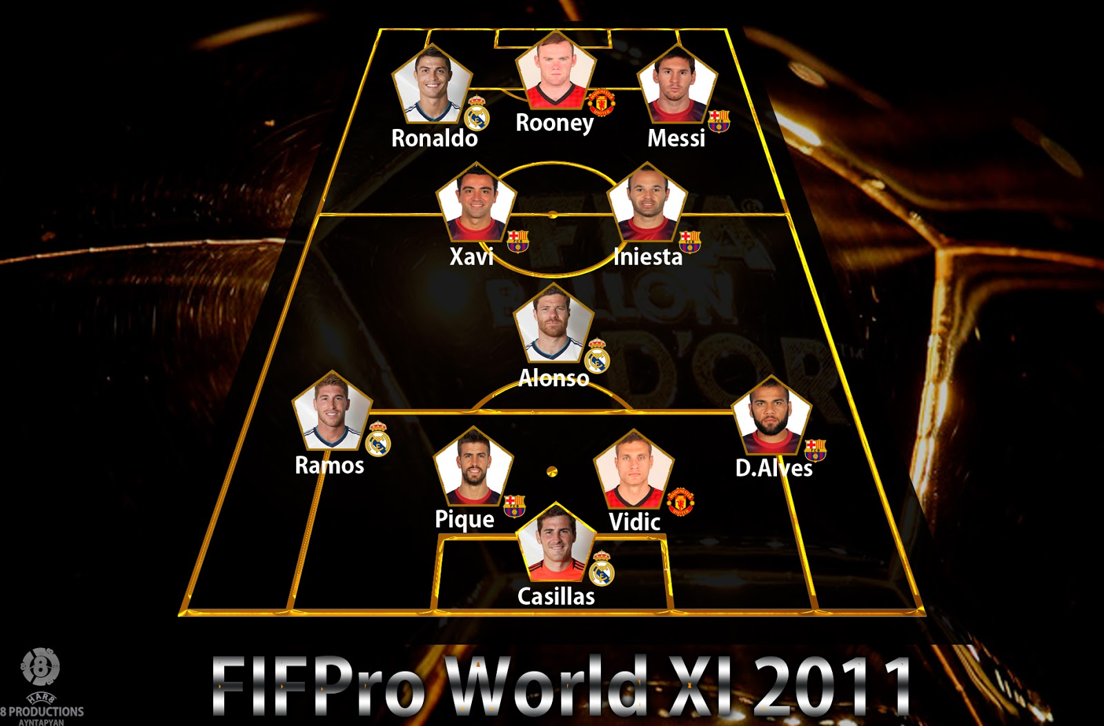 productions fifpro world xi -#main