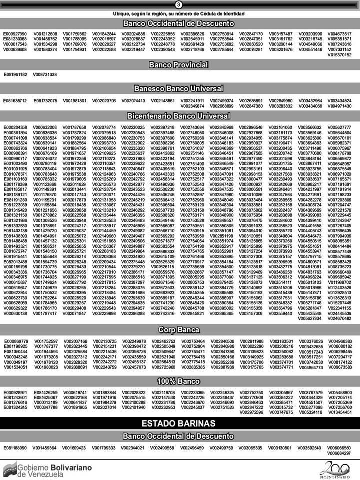 Misin Amor Mayor Ultimo Listado De Pensionados De Amor /page/300