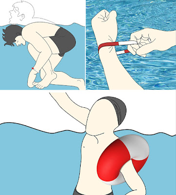 Self Rescue Bracelet