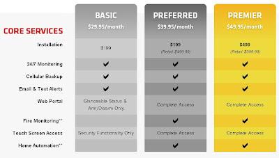 Comcast Xfinity Vs Verizon Fios Review Money Crashers ...