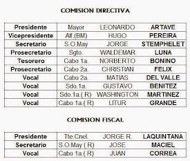 Comisión Directiva 2015 del Club