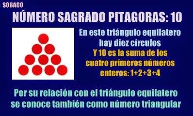 numero-sagrado-pitagoras