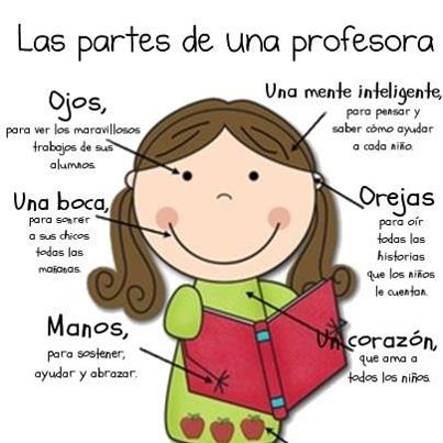 Partes de una profesora
