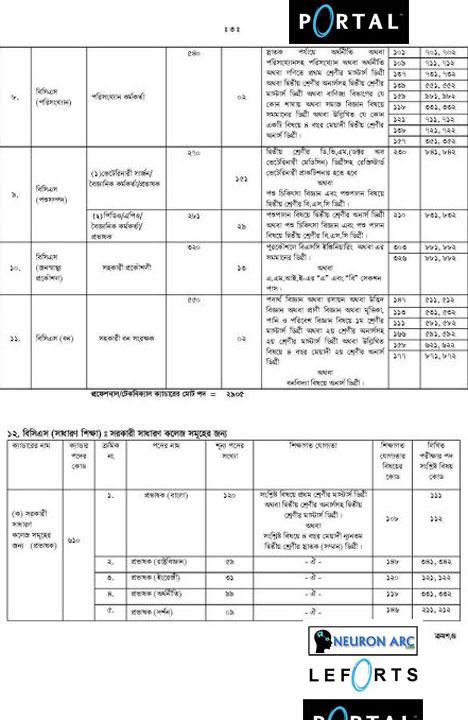 428771 10150695668115923 74 33rd BCS Preliminary Circular Bangladesh