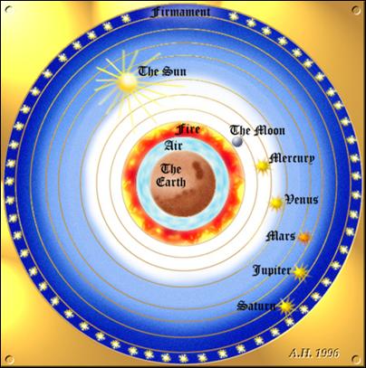 Wielka ziemia geocentryzmu wg Planu Boga