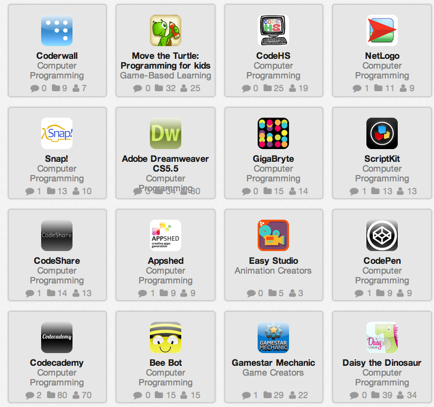 Image Result For Ipad Learning Apps For Adults