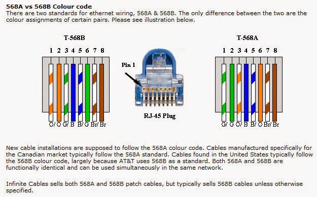 Telephone Line Color And Pinout on wiring color coding