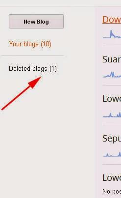 Mengembalikan Blog Yang Terhapus Google